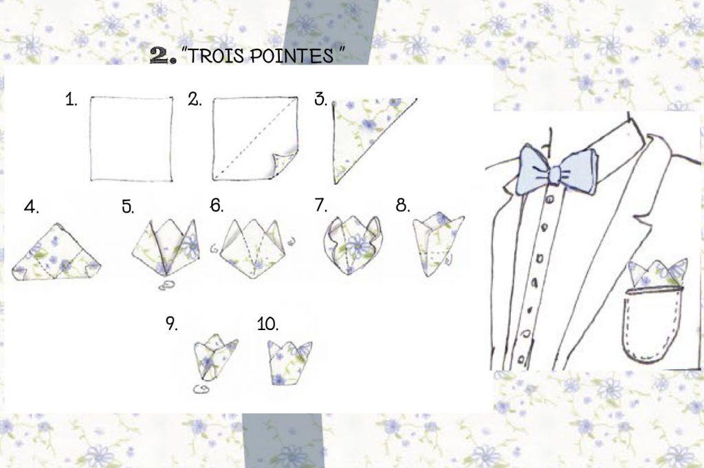 Ordinaire Comment Mettre Un Mouchoir De Poche #7: Comment Plier Une Pochette De Costume